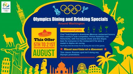 olympic special offer menu | Digital Signage Template