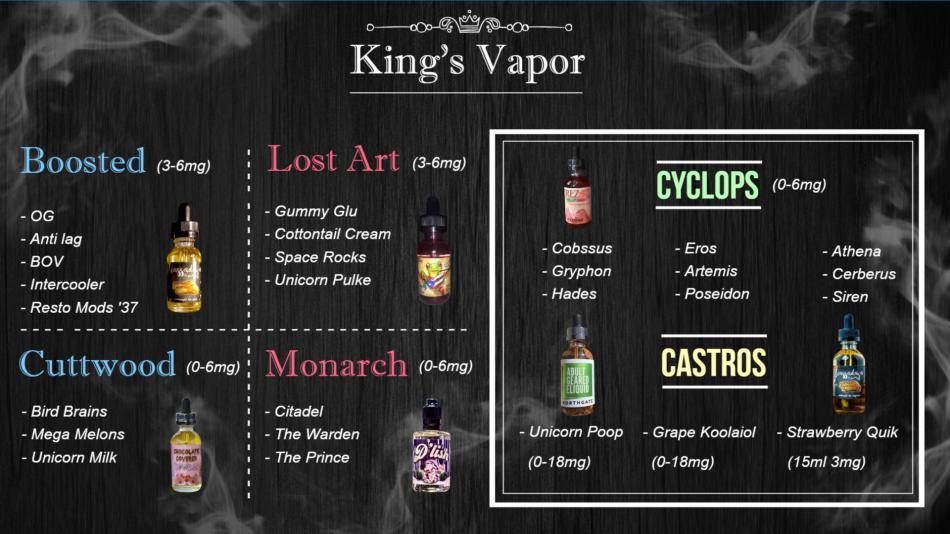 Free Vapor menu board for digital signage
