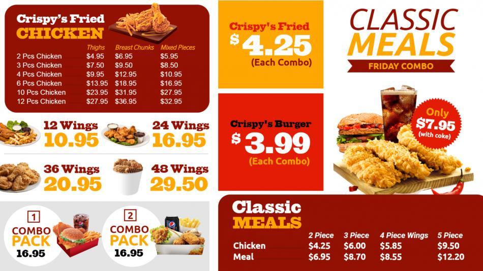 Download free restaurant menu for smart tv