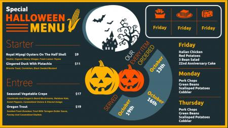 restaurant halloween template | Digital Signage Template