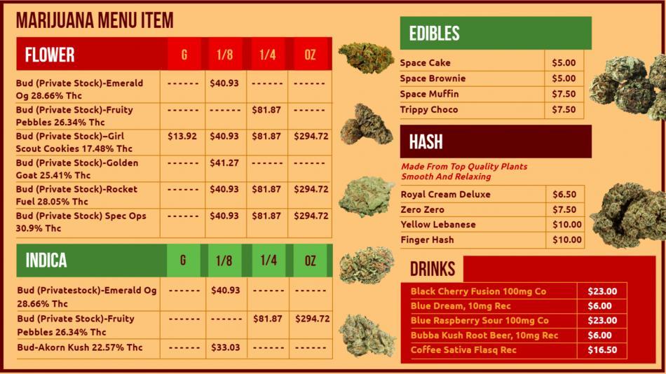 Cannabis Dispensary Menu Board for digital signage