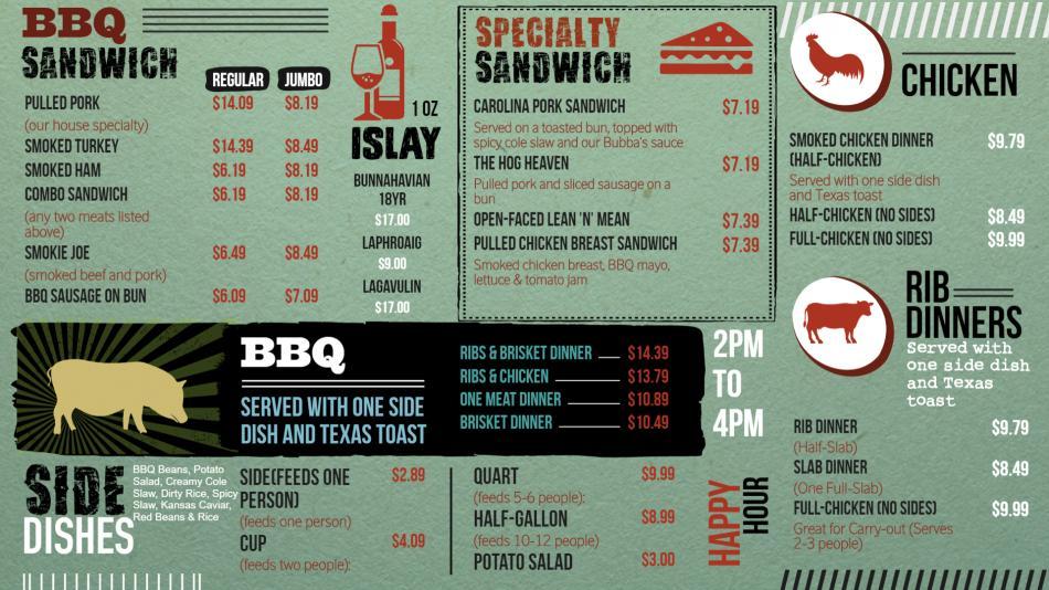 Vintage menu board for digital signage for BBQ restaurant