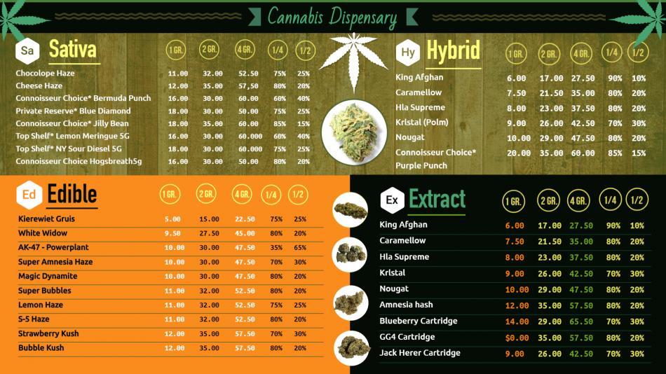 Best online Marijuana Digital Signage Menu board