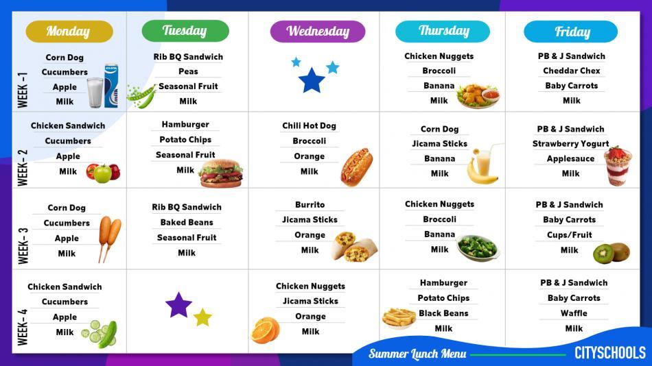 Digital signage school menu board design idea