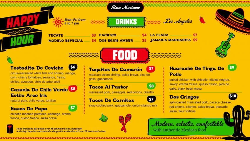 Happy Hour Mexican Menu for digital signage for restaurant