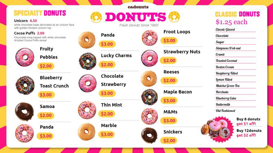 Wonderful Donuts Menu Board for digital signage