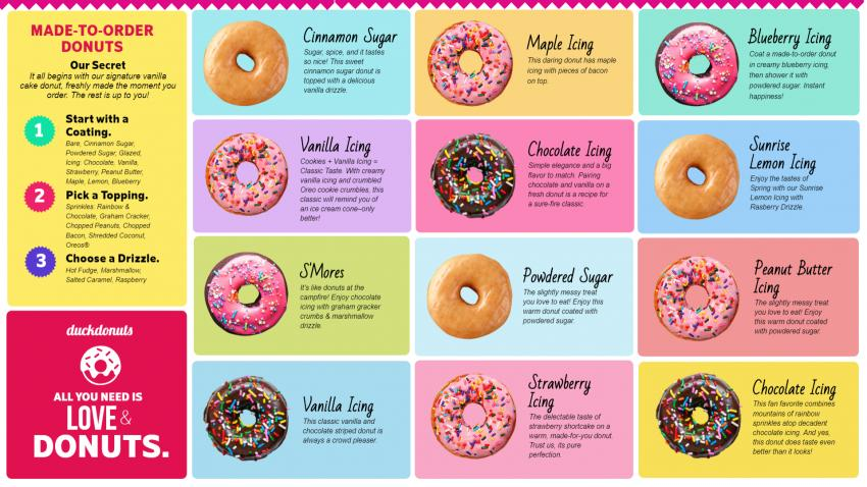 Beautiful  donuts menu for digital signage