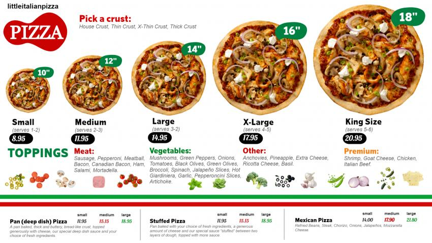 Brilliant Pizza menu for digital signage